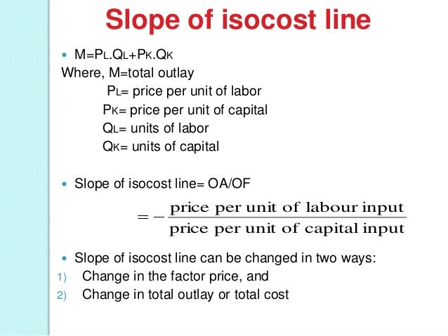 Change in total outlay or total cost Direction of increase in total cost  capital (r)  K  of  Slope = -w/r  TC= Rs. 100  U...