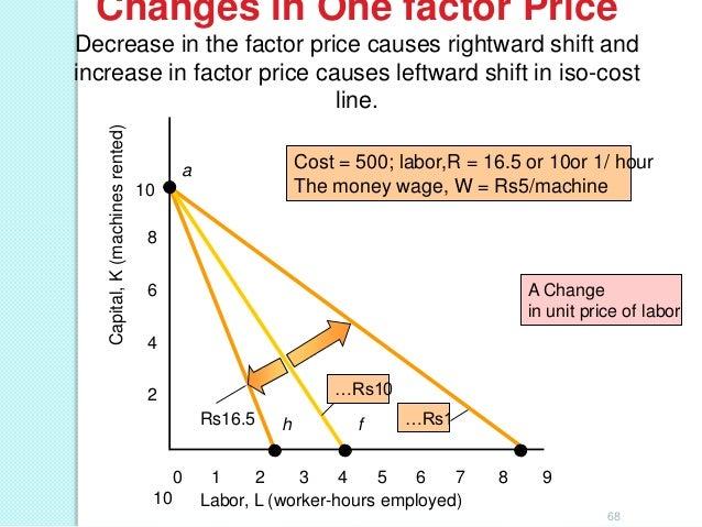 """Isoquants and Cost Minimization K IQ 3  IQ 2 M  •  4  6  •  N  P  •  P""""  TC=Rs1 00 TC=Rs=75  2  •  Q=300 Q=200  P'  TC=Rs5..."""