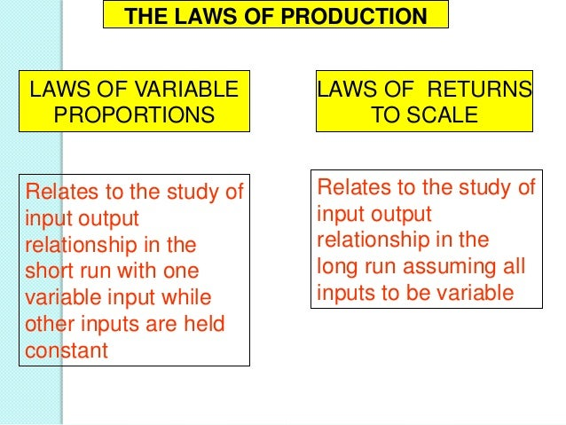 THE LAWS OF PRODUCTION LAWS OF VARIABLE PROPORTIONS  LAWS OF RETURNS TO SCALE  Relates to the study of input output relati...