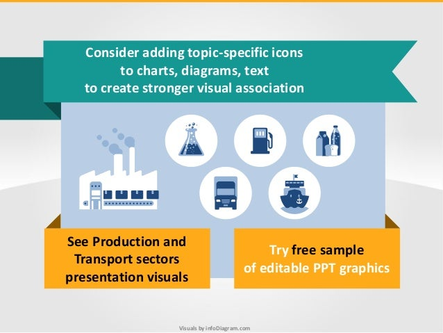 Visuals by infoDiagram.com Try free sample of editable PPT graphics See Production and Transport sectors presentation visu...