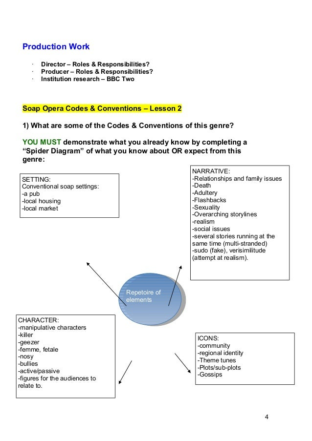 an analysis of the conventions the soap opera genre 2 essay Italian opera vs french opera essay according to r wagner opera does not mean so much a musical work, as a musical, poetical, and spectacular work all at once opera is the work par excellence, to the production of which all the arts are necessary (sutherland, 1.