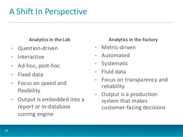 A Shift In Perspective Analytics in the Lab  Question-driven • Interactive • Ad-hoc, post-hoc • Fixed data • Focus on spee...
