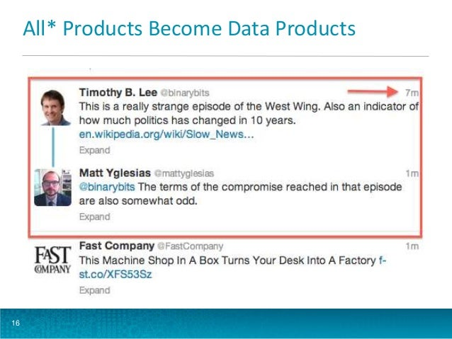 All* Products Become Data Products  16