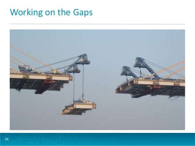 Working on the Gaps  34