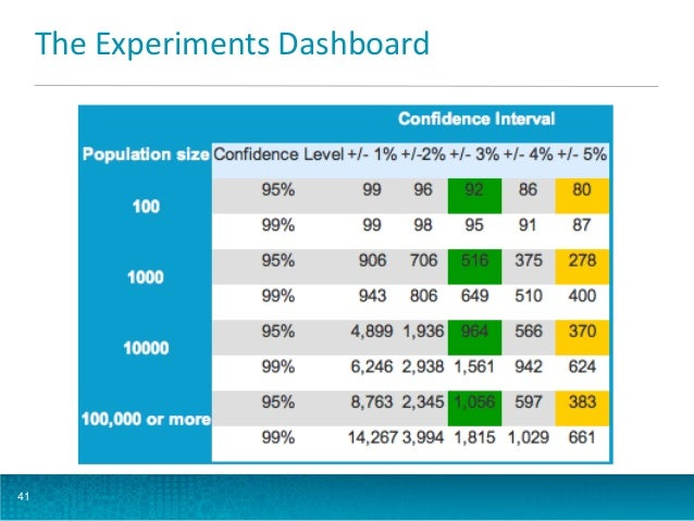 The Experiments Dashboard  41