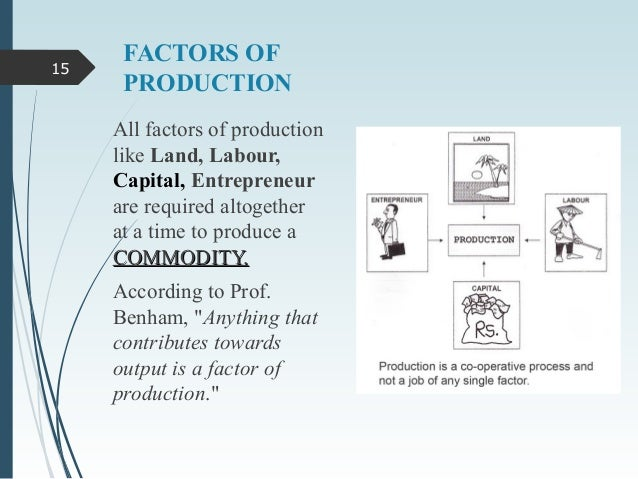 what is factor production