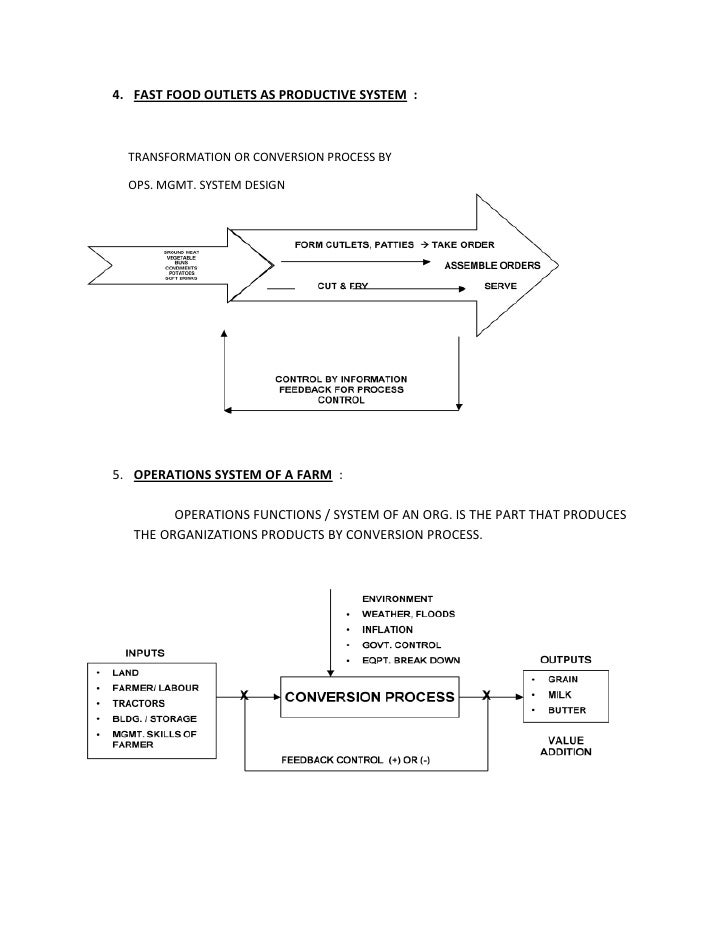 term paper on production operation management Greatest nutrition technological advances training formulating recommendations  tips on how to determine an inquiry paper creating a coursework is certainly a tedious task for the.