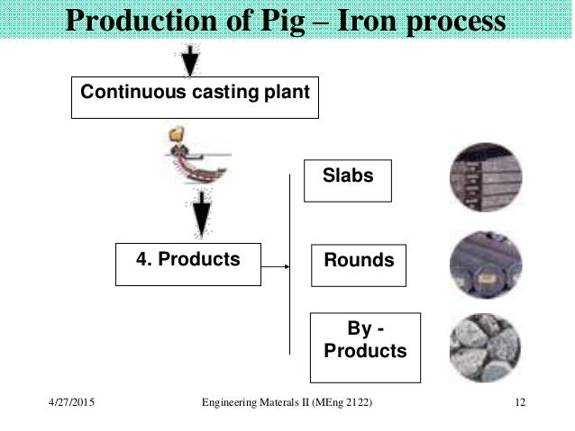 12  4/27/2015 12 production of pig – iron process