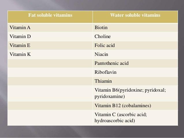 Fat soluble vitamins Water soluble vitamins Vitamin A Biotin Vitamin D Choline Vitamin E Folic acid Vitamin K Niacin Panto...