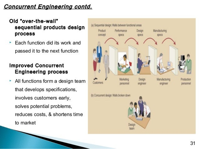 Concurrent Engineering Team : Production opeartions management