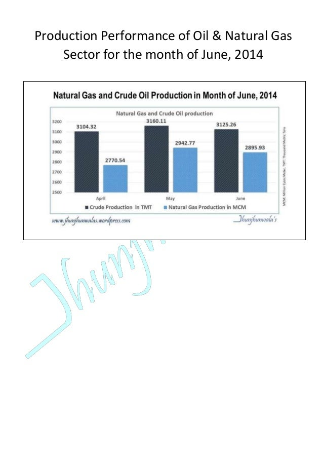 Production Performance of Oil & Natural Gas Sector for the month of June, 2014