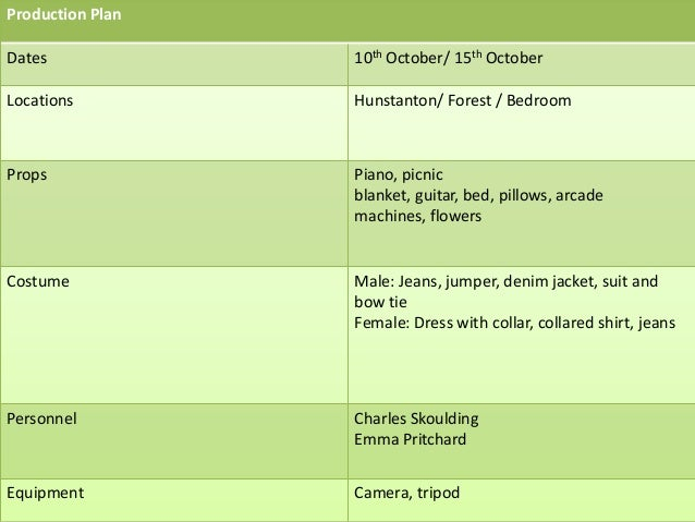 Production Plan Dates 10th October/ 15th October Locations Hunstanton/ Forest / Bedroom Props Piano, picnic blanket, guita...