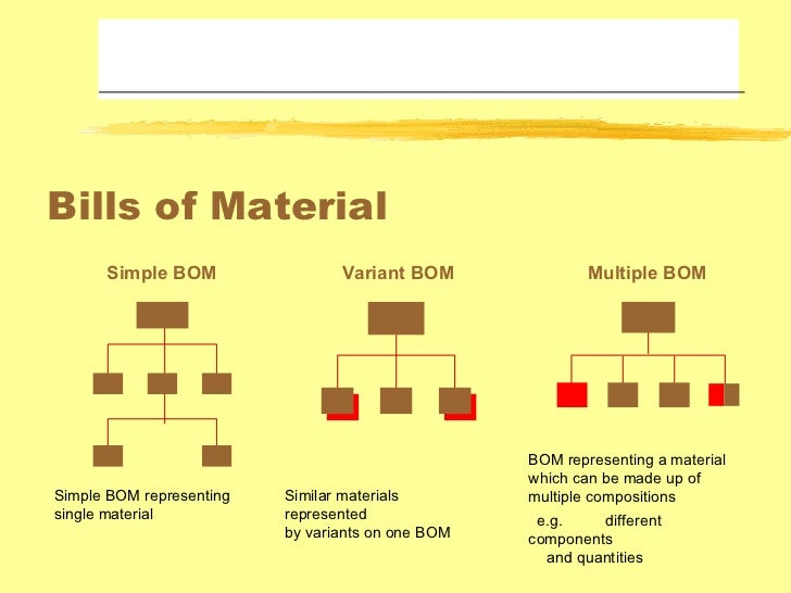 Bill Of Material Definition - Ex