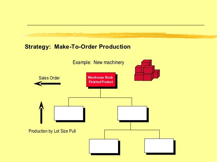 make to order vs make to This paper addresses the short-term capacity planning problem in a make-to-order (mto) operation environment a mathematical model is presented to aid an operations manager in an mto environment to select a set of potential customer orders to maximize the operational profit such that all the selected orders are fulfilled by their deadline.
