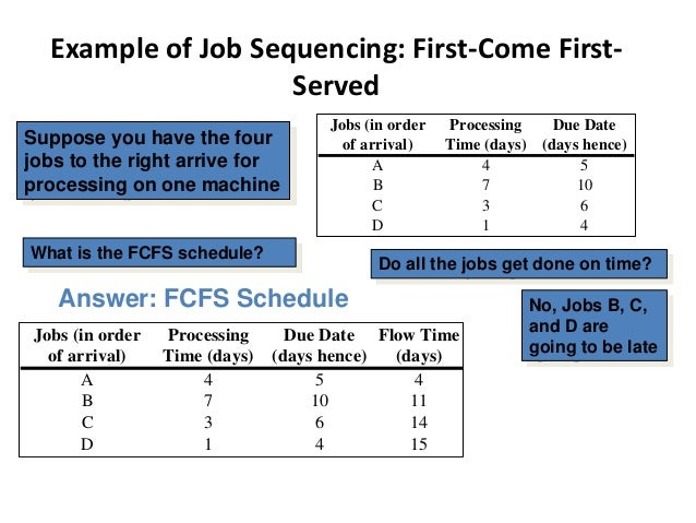 Example of Job Sequencing: Critical Ratio Method Jobs (in order Processing Due Date of arrival) Time (days) (days hence) A...
