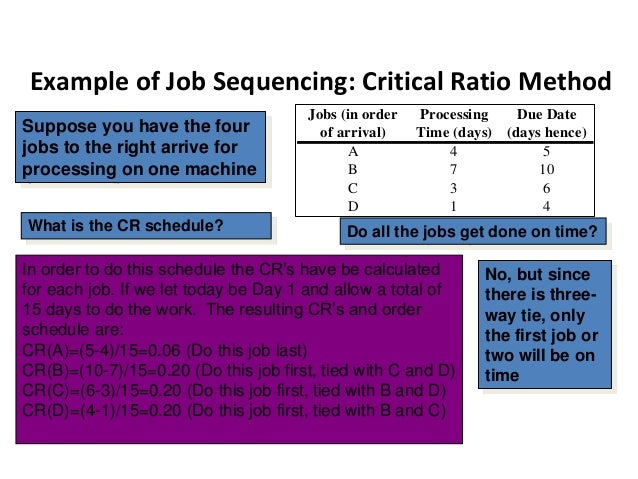 Gantt Load Chart • Gantt chart - used as a visual aid for loading and scheduling Work Center Mon. Tues. Wed. Thurs. Fri. 1...