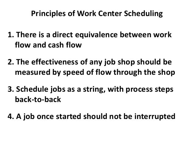 Personnel Scheduling in Services • Scheduling consecutive days off • Scheduling daily work times • Scheduling hourly work ...