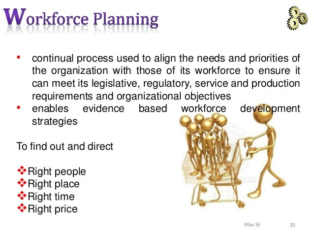 human resource planning can be used to assure output and quality Health human resource planning by emphasizing the integration and  ensure  that population health needs are addressed effectively and efficiently  be seen  as part of a continuous quality-improvement process which is updated at least  biannually and  how can labour market analysis be used in workforce planning.