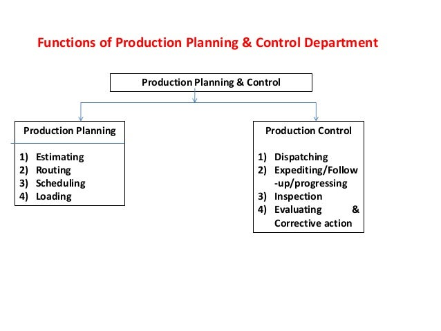 production department functions The production control department generally has to perform the following functions: provision of raw material, equipment, machines and labour to organize production schedule in conformity with the demand forecasts.