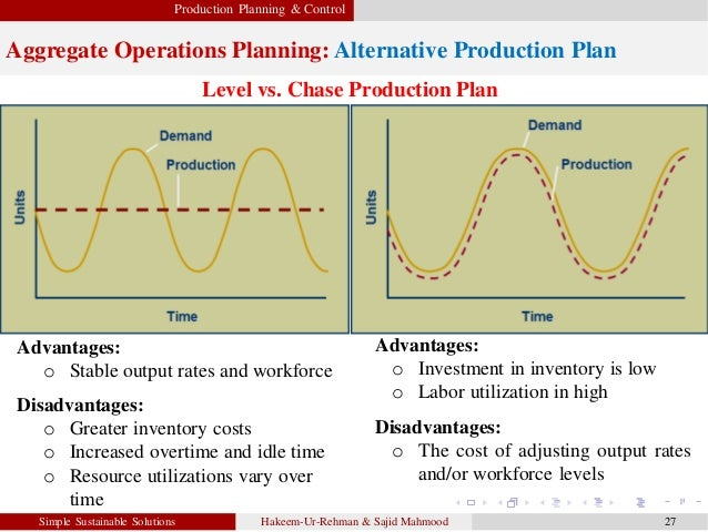 production plan level and chase strategy case A level strategy seeks to produce an aggregate plan that maintains a steady  a  chase strategy implies matching demand and capacity period by period.
