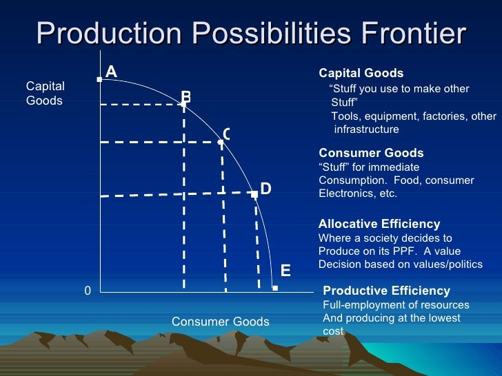 productive consumption capital goods and productive You can help austrian economics wiki by  both of which cannot be spent to produce consumer goods production has to  not consume — consumption goods with.