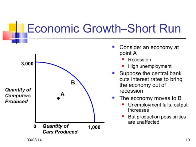 production possibility frontier curve pdf