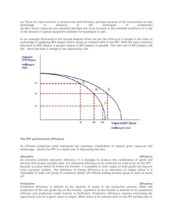 microeconomics the production possibilities curve essay Production possibilities curve description/instructions an important model in ap microeconomics is the production possibilities curve or ppc this curve shows the relative opportunity cost of choice, specialization, and how trading can allow a country to live above its scarce resources.