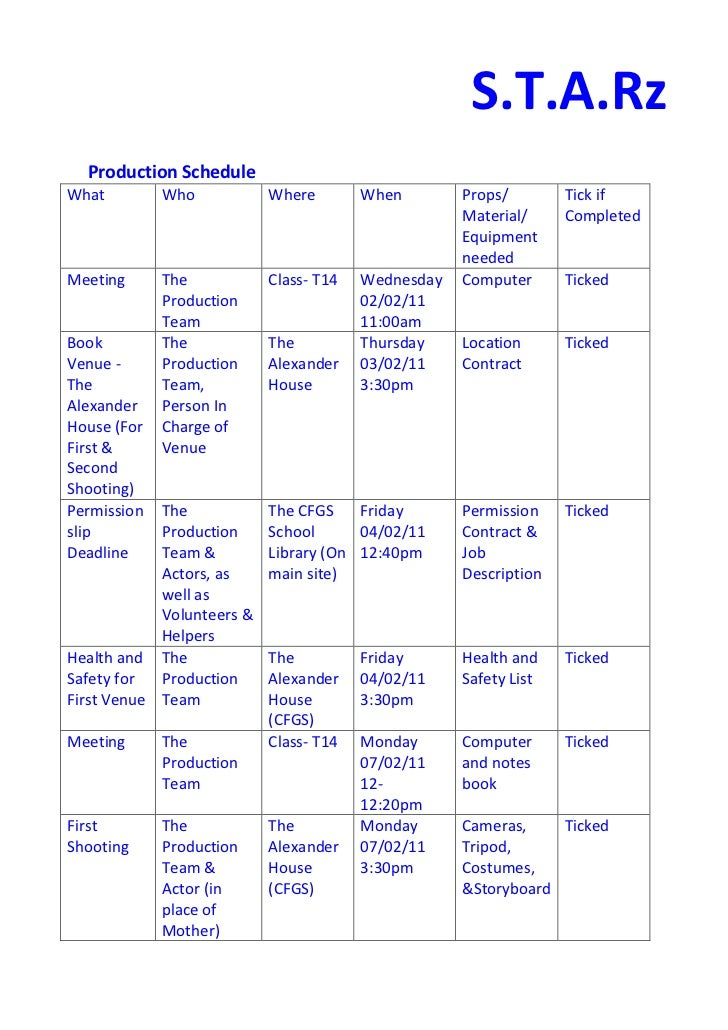 S.T.A.Rz<br />Production Schedule <br />WhatWhoWhereWhenProps/ Material/ Equipment needed Tick if CompletedMeetingThe Prod...