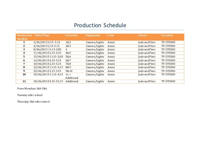 Production Schedule Production Number Date/Time Scene No. Equipment Crew Actors Location 1 2/06/2015 4.15- 5.15 1&2 Camera...