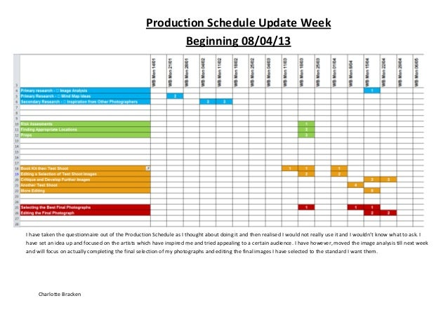 Charlotte BrackenProduction Schedule Update WeekBeginning 08/04/13I have taken the questionnaire out of the Production Sch...