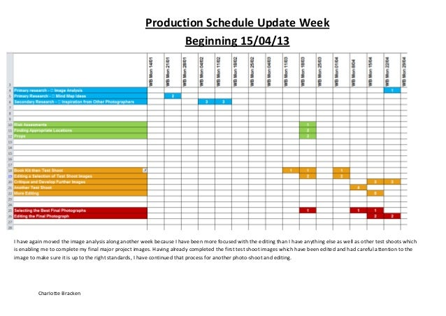 Charlotte BrackenProduction Schedule Update WeekBeginning 15/04/13I have again moved the image analysis along another week...