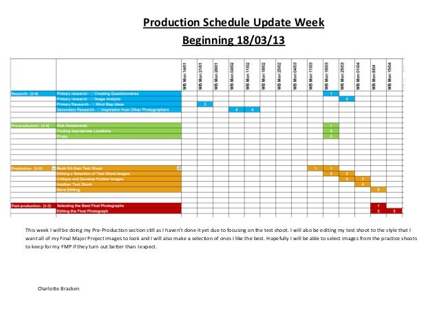 Charlotte BrackenProduction Schedule Update WeekBeginning 18/03/13This week I will be doing my Pre-Production section stil...