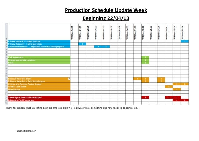 Charlotte BrackenProduction Schedule Update WeekBeginning 22/04/13I have focused on what was left to do in order to comple...