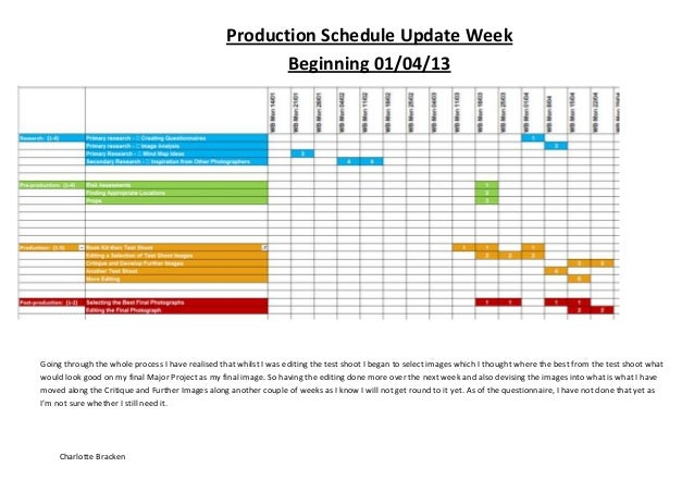 Charlotte BrackenProduction Schedule Update WeekBeginning 01/04/13Going through the whole process I have realised that whi...