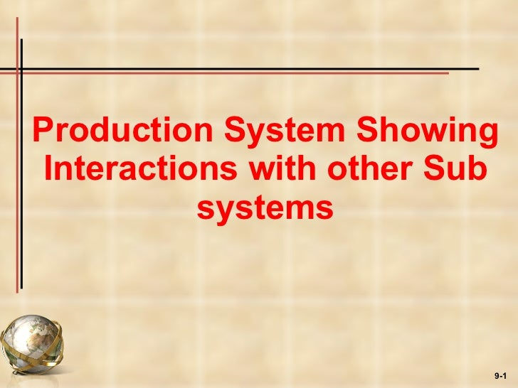 Production System Showing Interactions with other Sub systems