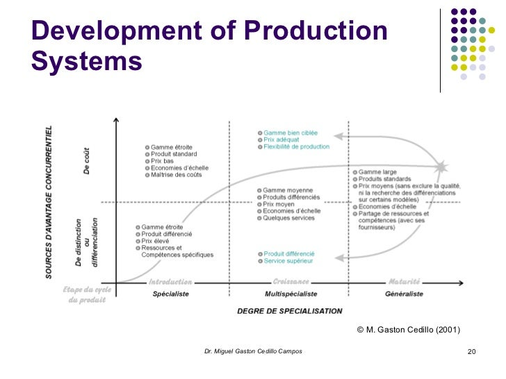 manufacturing systems in the modernization of Requiring less resources to operate and maintain • modernize information  systems to address the evolving field of statistics and maintain relevance across.