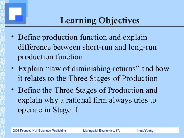 define production function