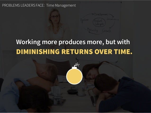 PROBLEMS LEADERS FACE: Time Management Working more produces more, but with  DIMINISHING RETURNS OVER TIME.