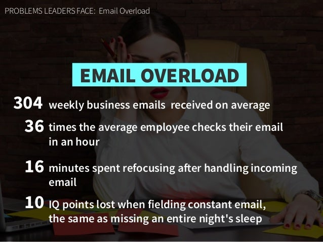 304 weekly business emails received on average 10 IQ points lost when fielding constant email, the same as missing an ent...