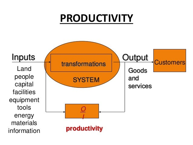 Amazon.com Inc. Operations Management: 10 Decisions, Productivity