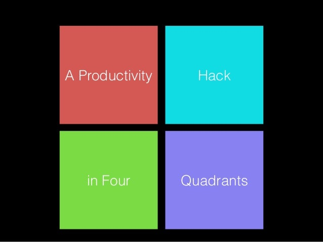 A Productivity in Four Hack Quadrants