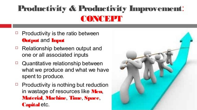 Quality and Total Productivity Management