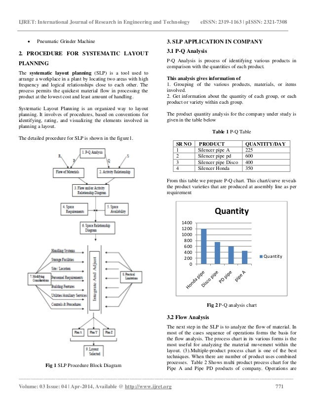 Application of Work Study for Productivity Improvement: A ...