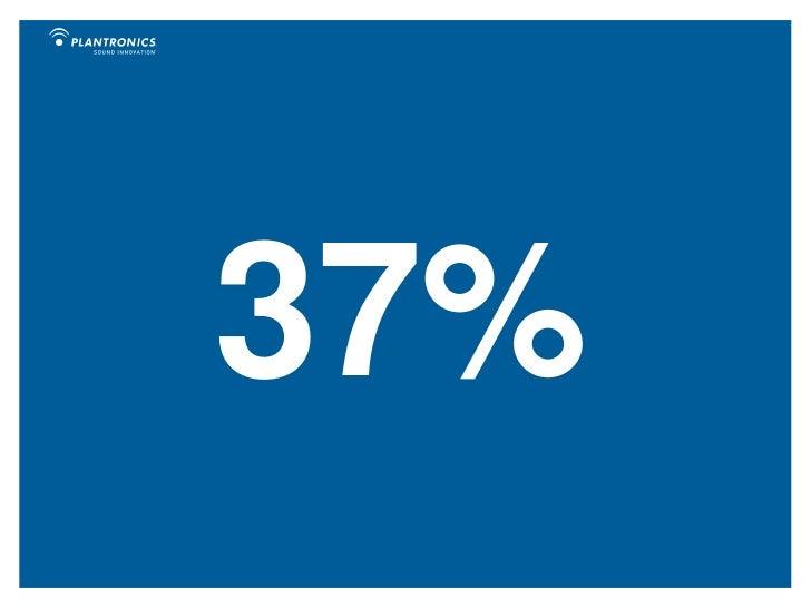 37%<br />