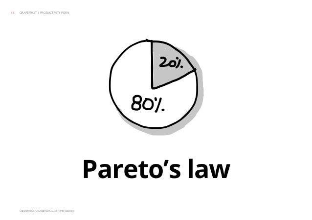 Copyright © 2013 Grapefruit SRL. All Rights Reserved. Pareto's law GRAPEFRUIT   PRODUCTIVITY PORN11