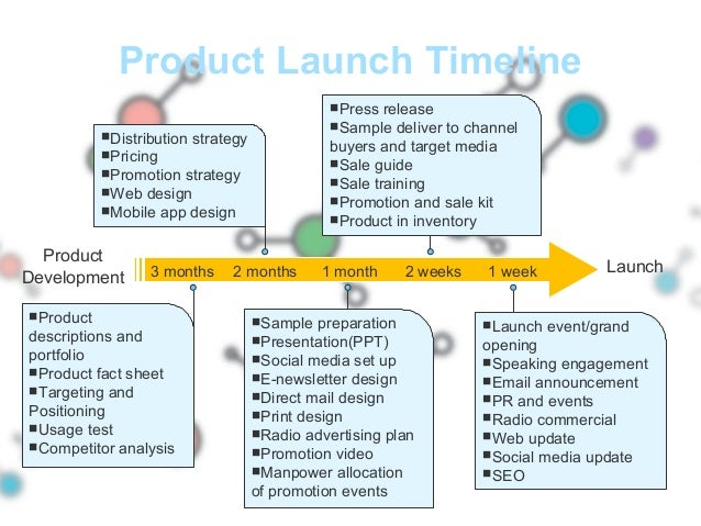 The new product launch marketing plan