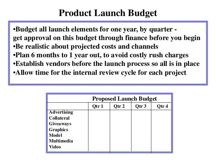 product pricing and channels paper For more classes visit wwwmkt421guidecom this tutorial contains 2 different papers use the product and organization you identified in your week 3 strategy and positioning paper write a.