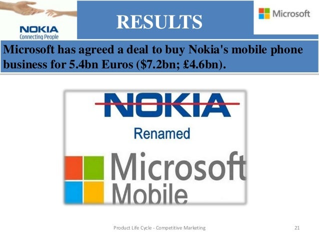 product lifecycle of nokia phones Select from a variety of lumia and mobile device questions about a microsoft or nokia device not recycle your phone don't throw your old phone in the.