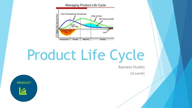Product Life Cycle Business Studies (A Level)