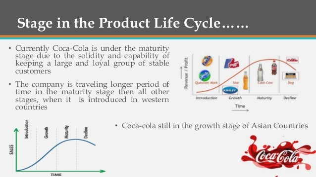 growth stage of coca cola Growth strategy: organic growth and  produce a product from the conception stage,  global value chain the coca-cola system is one of the major examples of.
